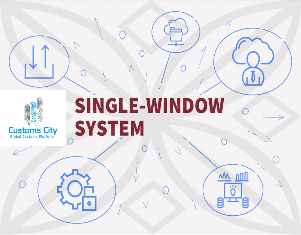 Single Window Single Window System CBSA Single Window Initiative (SWI) ACE Automated Commercial Environment Customs & Border Protection CBP Trade Facilitation